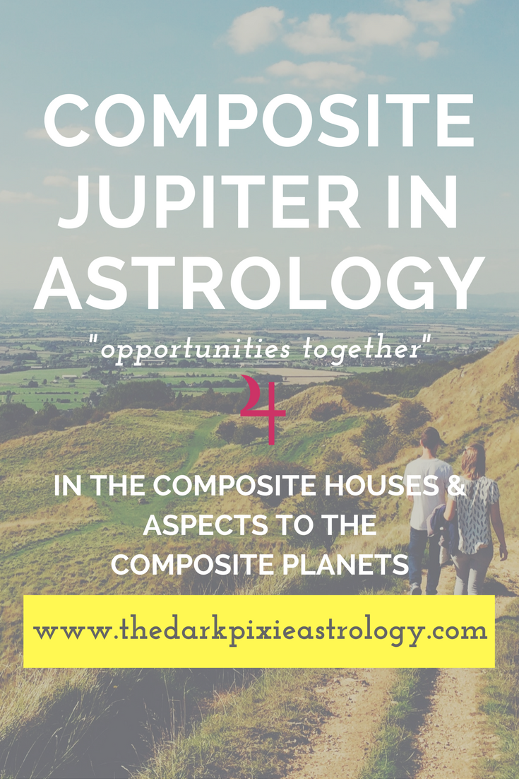 Pin by Lilly Roddy on Astrology | Astrology aquarius, Learn