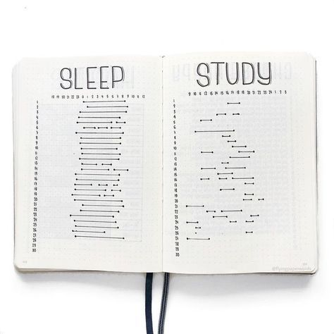 "olivias bullet journal �'s Instagram profile post: ""28/04/2018 My sleep and study trackers � April went by so fast! I was so busy with my final exams and stuff - I even forgot to start with…"""