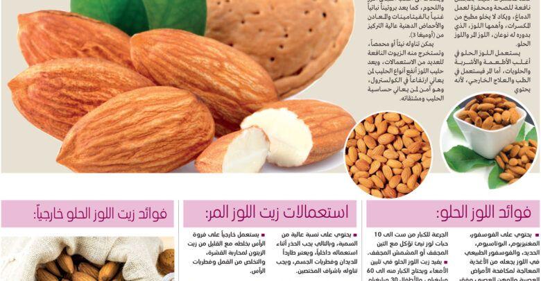 فوائد اللوز للرجيم وللأطفال وللمرأة الحامل ولمرضى السكر Food Almond