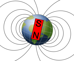 Sf Fig 7 6 Diagram Showing Lines Representing Earth S Magnetic Field Lines Compass Needles Orient Themse Earth S Magnetic Field Magnetic Field Magnetic Pole