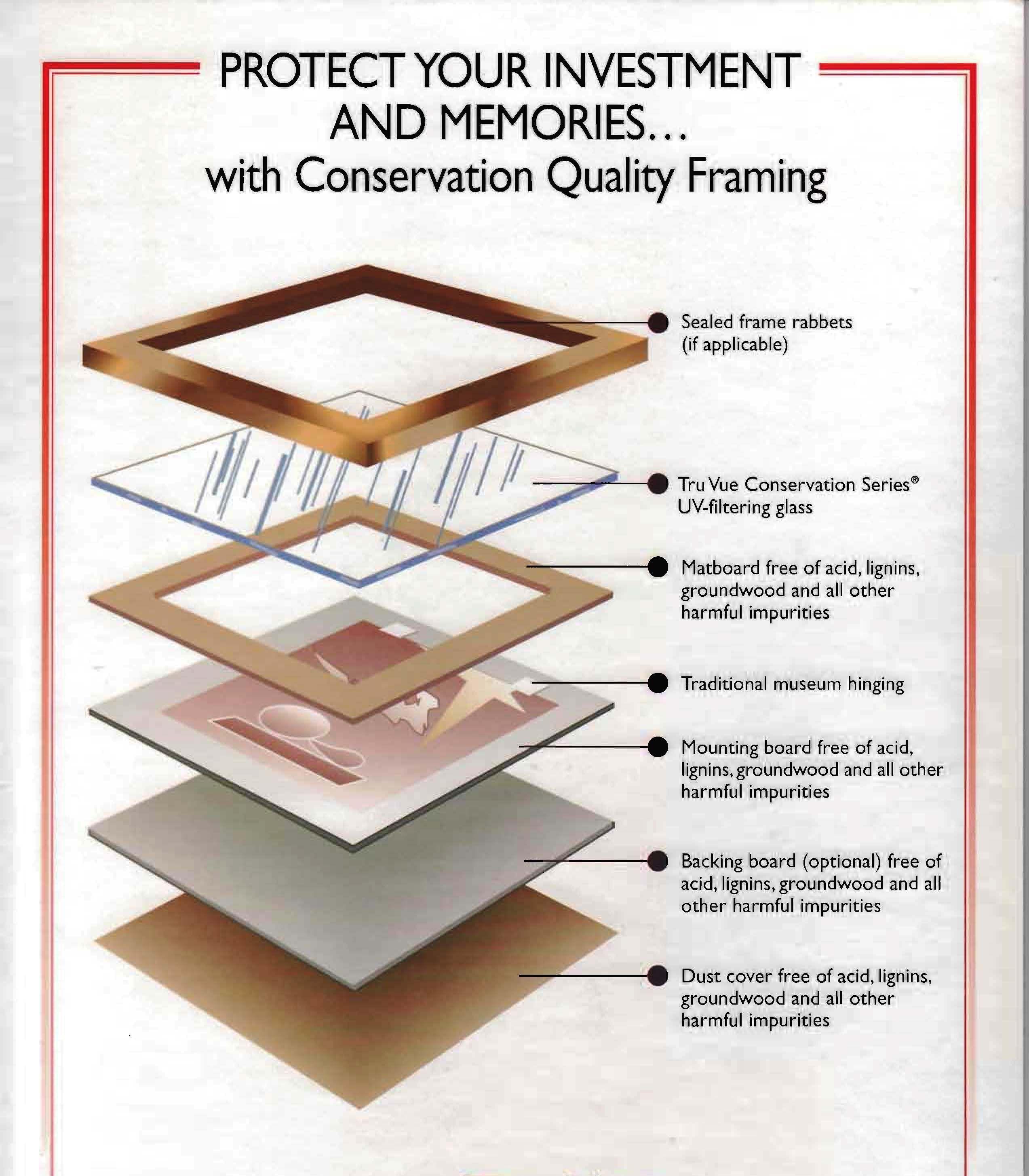 conservation custom art framing | Custom picture framing | Pinterest ...