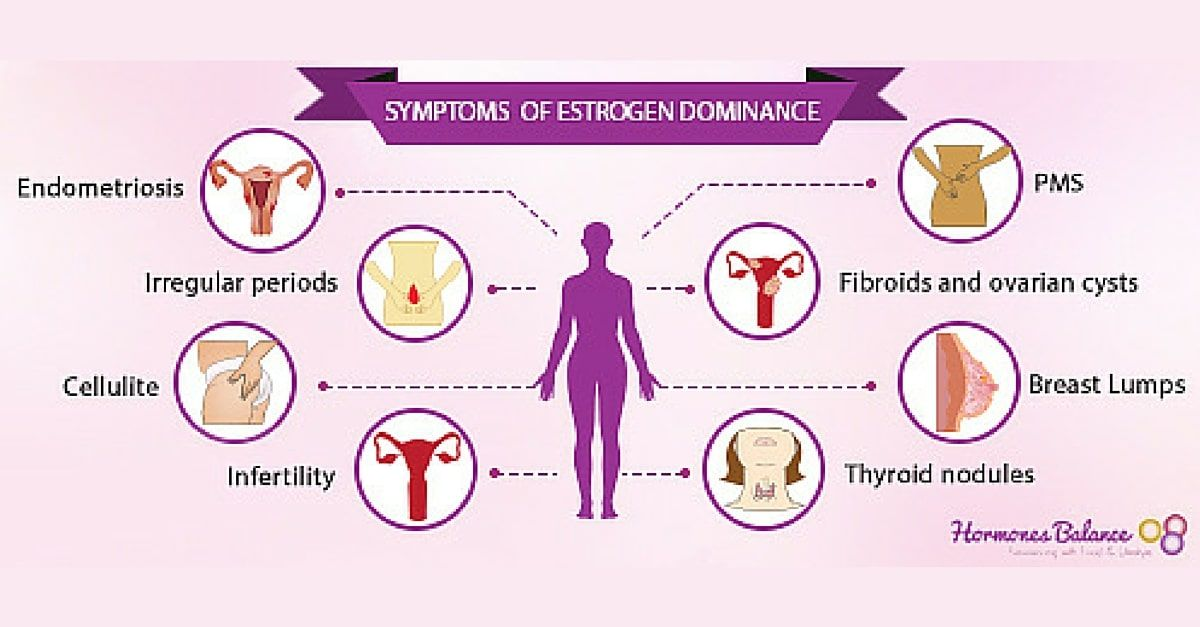 What is Estrogen Dominance and how can you reverse it? Estrogen Dominance  can be the leading cause of breast and thyroid cancers in women.