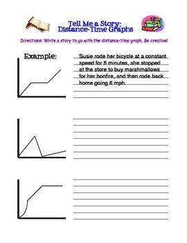 Tell Me A Story Distance Time Graphs 7 P 1 3 7 P 1 4 And 8 F