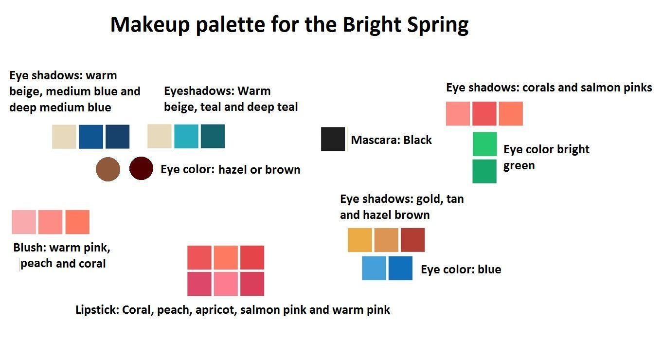 Bright Spring Makeup Palette Bright Spring Clear Spring Spring