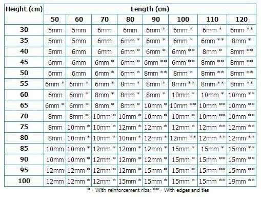 Acrylic thickness for aquarium 1000 aquarium ideas for How many gallons in a fish tank calculator