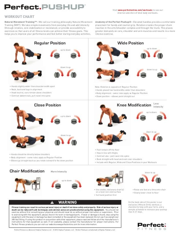 Push Up Hand Placement Google Search Perfect Pushup Fun Workouts Online Workouts