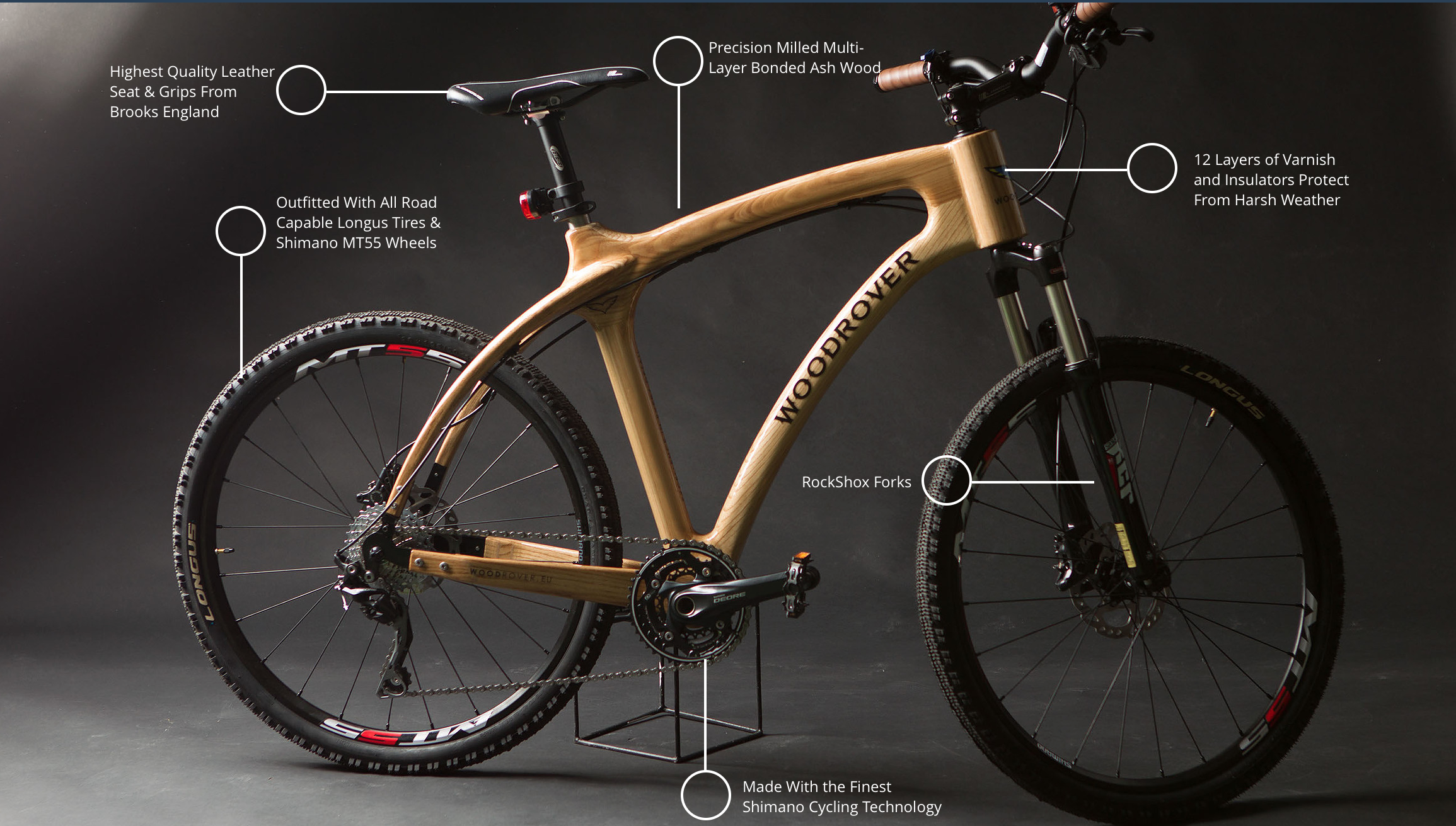 Welcome To The World Of Cycling Excellence Each Woodrover Hand