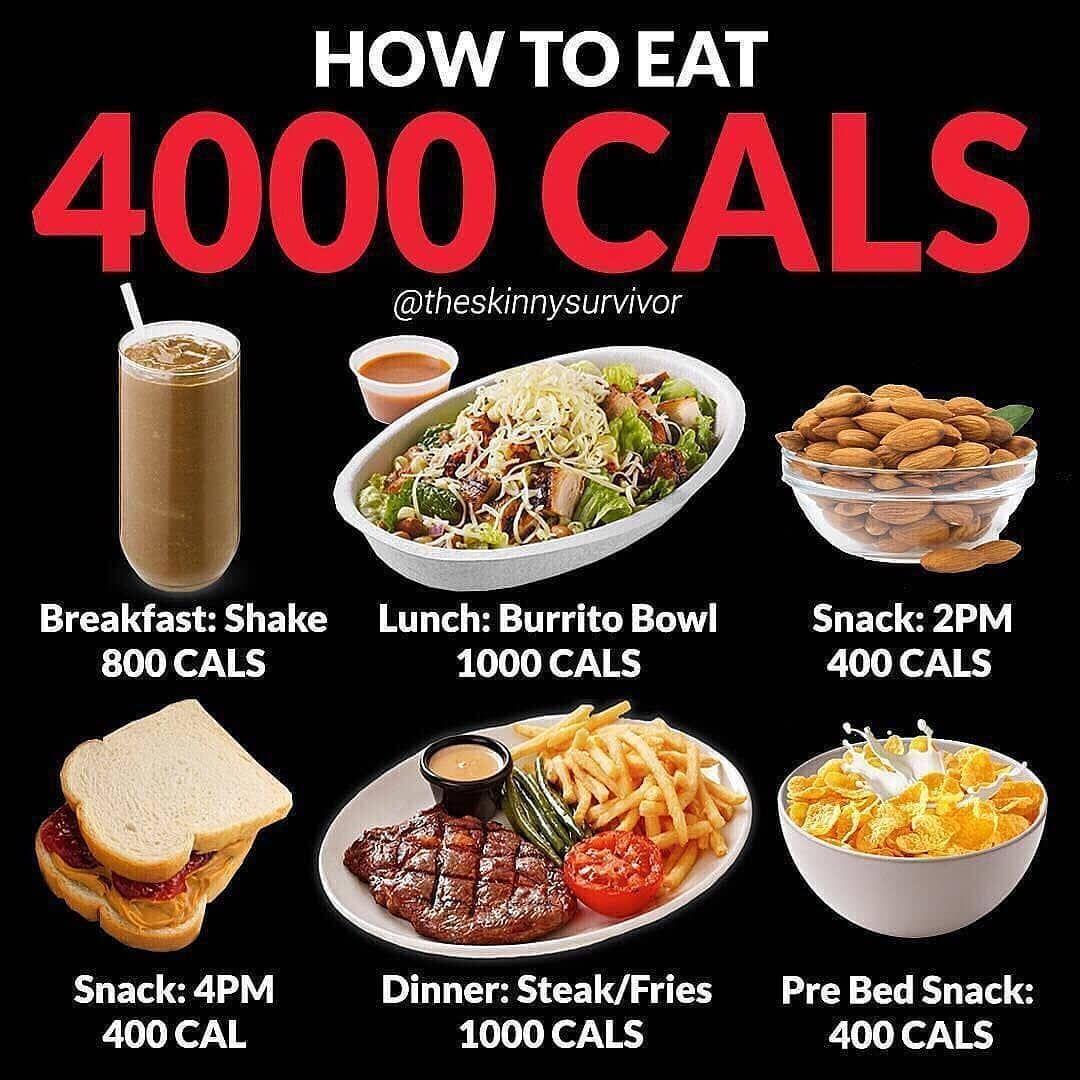 diete 4000 calories