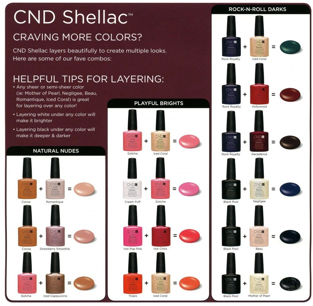 Toddler poo colour chart - Cnd Shellac Nail Colour Layering Guide