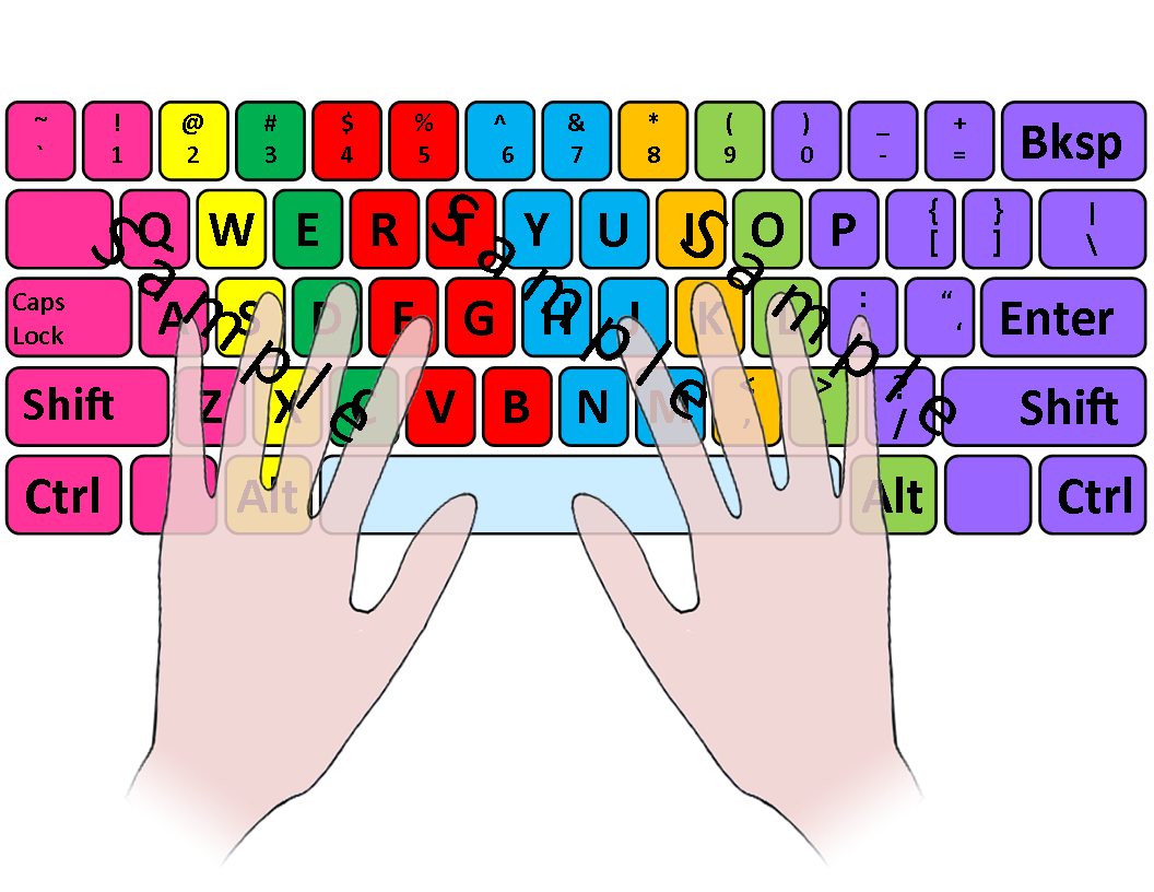 Computer Keyboard And Keypad Color Coded With Hands