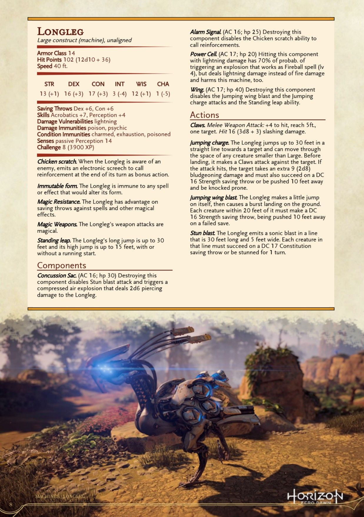 Pin by Andrew on D&D in 2019 | Dungeons, dragons 5e, Dnd monsters
