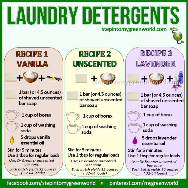 Here S More Fabulous Natural Laundry Detergent Recipes From Step