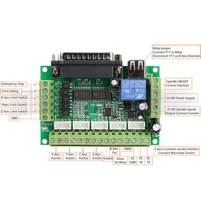 5 axis cnc breakout board interface for stepper motor driver st v2 rh pinterest com au 5 axis cnc breakout board wiring diagram C11G Breakout Board Wiring