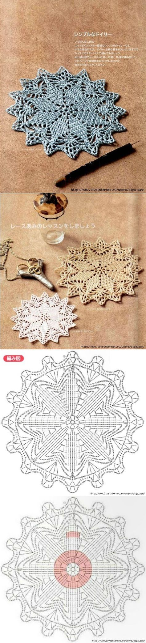 Crochet Doily Patterns Pinterest Diagram Doilies Free