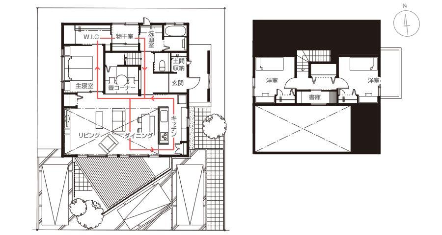 平屋風二階 二階は子供部屋のみ 平屋住宅の間取り 間取り図 家