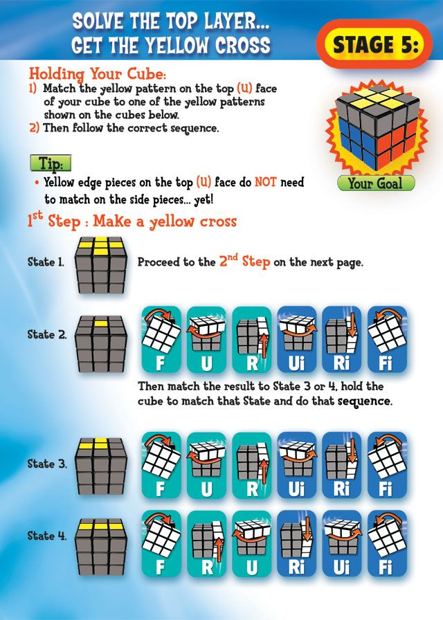 Rubiks 3x3 Solving Guide Stage 5 Page 6 Fish Solution Me