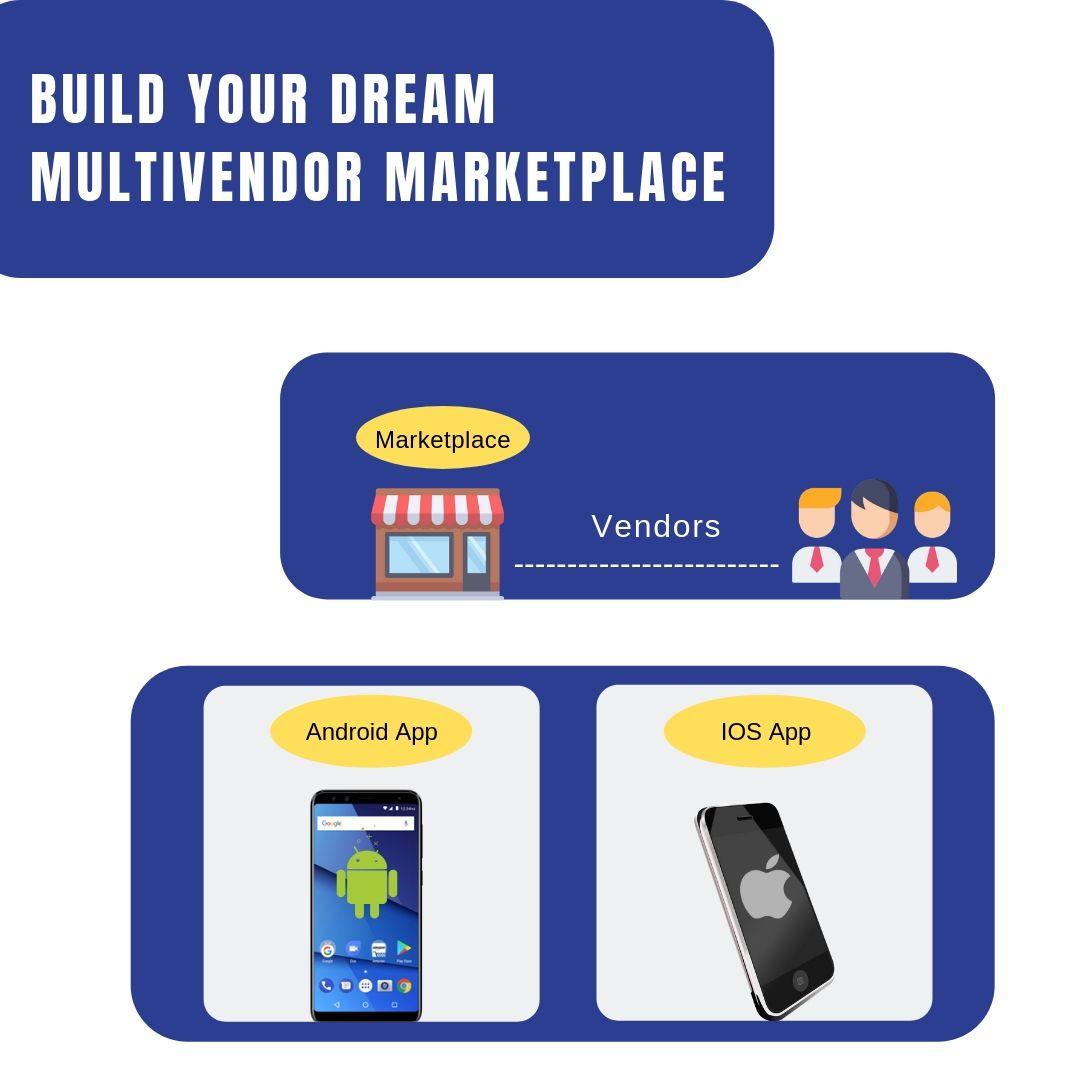 Build your dream multivendor marketplace, yodeals online