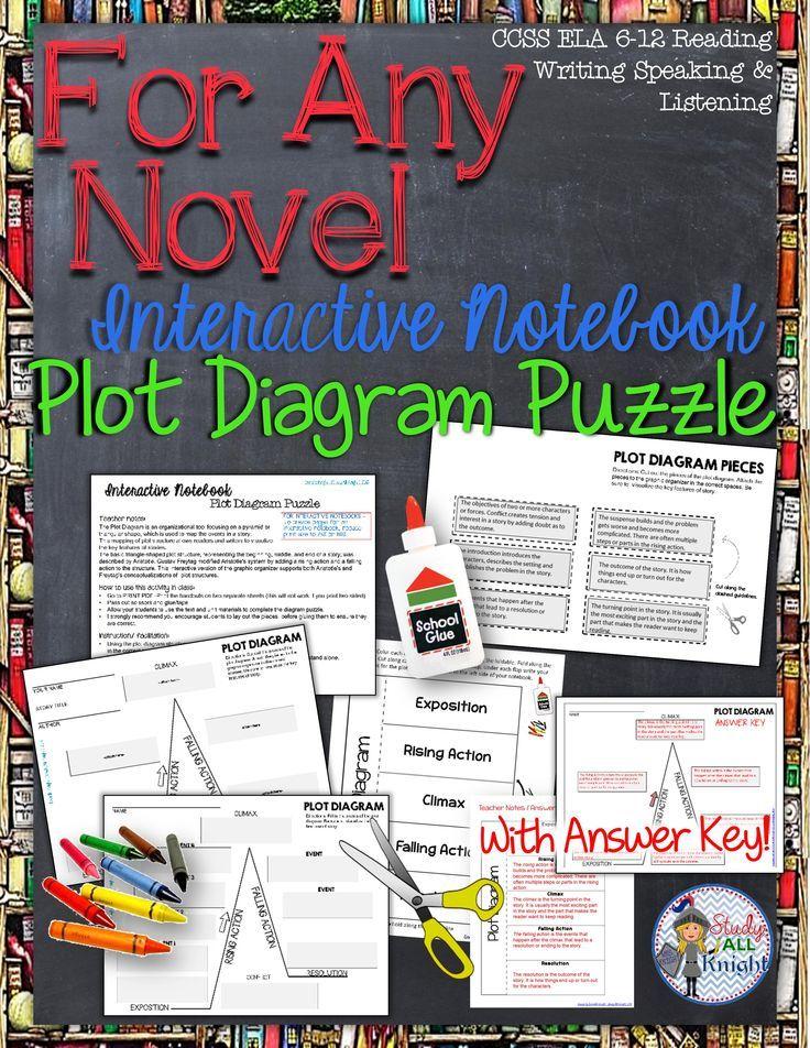 For Any Novel Interactive Notebook Plot Diagram Puzzle Tpteachers