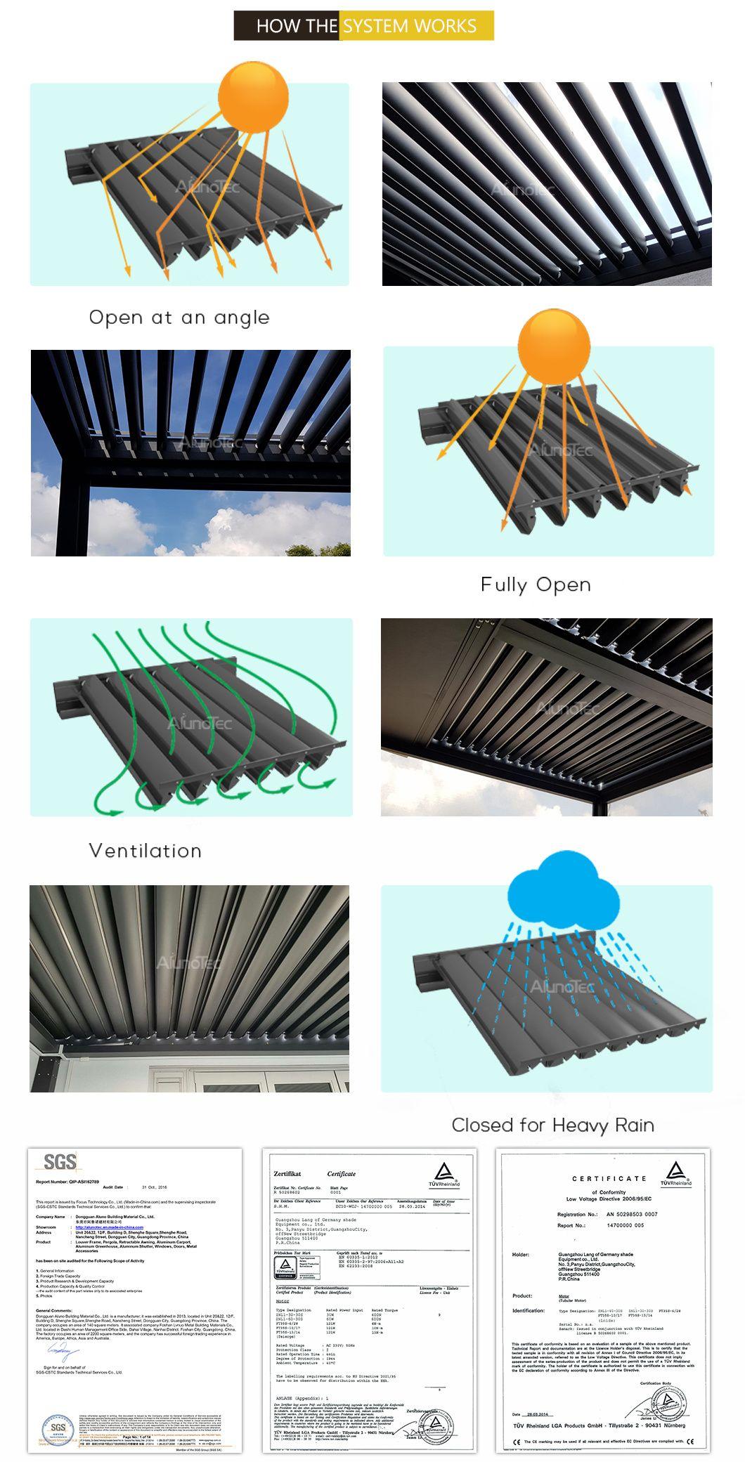 Hot Item Motorised Louvre Canopy Motorized Pergola Louvers Roof Kits In 2020 Louvered Pergola Pergola Pergola Patio