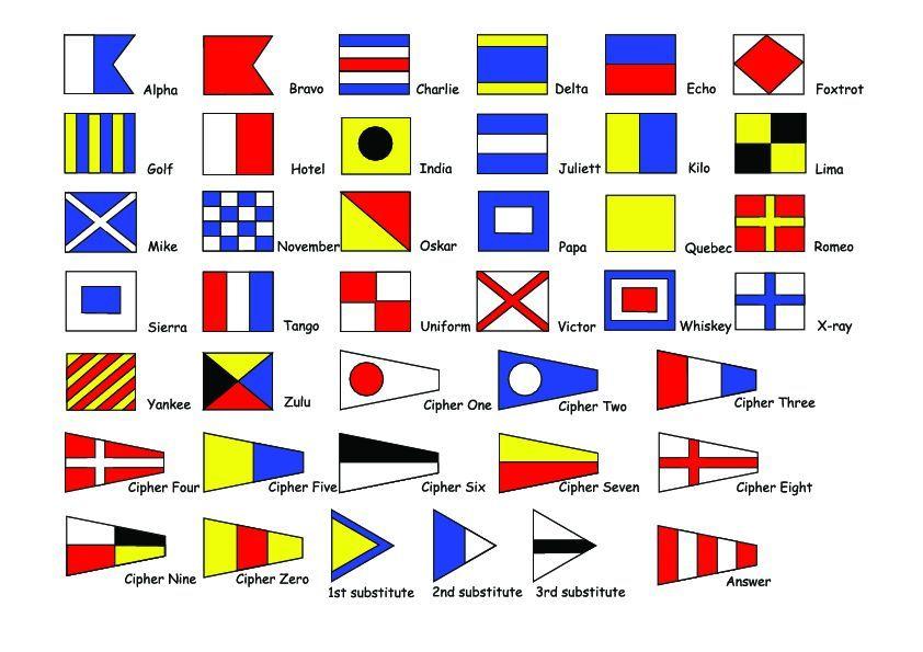 Nautical Symbols Tattoos Industrifo