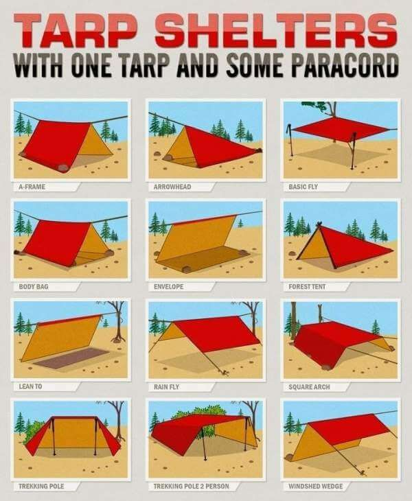8 Best Camping Tarps for Lightweight Hiking