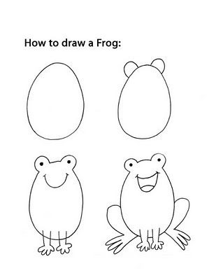 Frog Life Cycles With Images Easy Drawings Drawing Lessons
