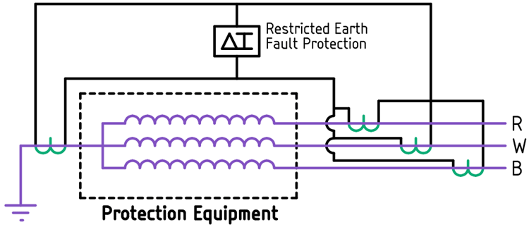 All About Transformer Protection And Transformer Protection Circuits Protection Current Transformer Circuit