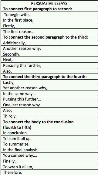 Persuasive Essay Transitional Words English Class Pinterest
