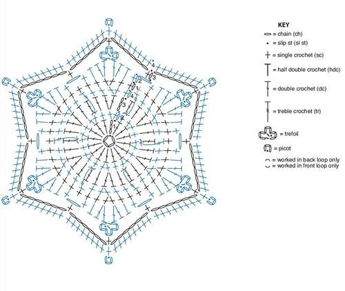 Jewel Tone Crochet Snowflake | Z snowflakes | Pinterest | Sterne ...