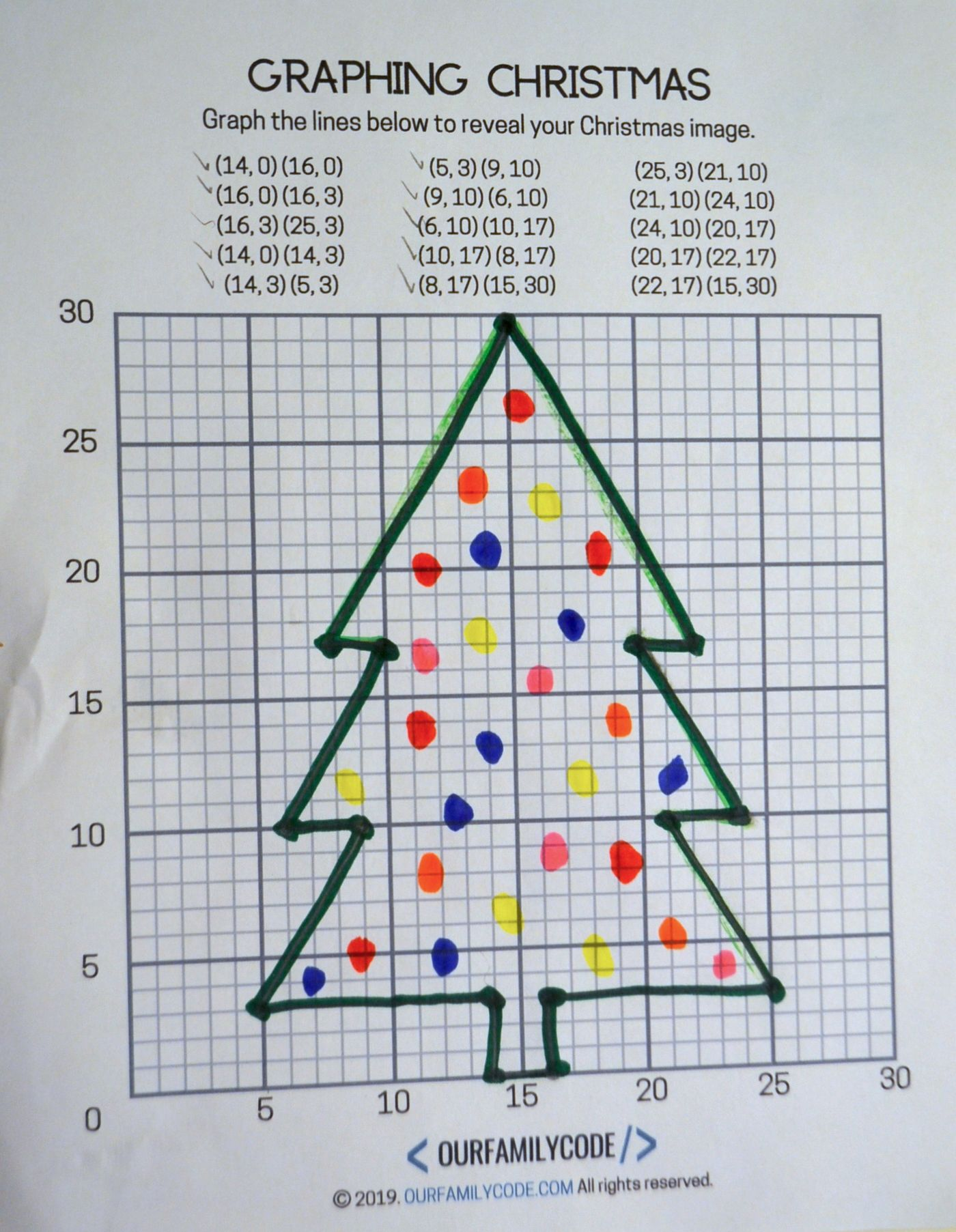 Graphing Christmas Coordinates Math Art Activity
