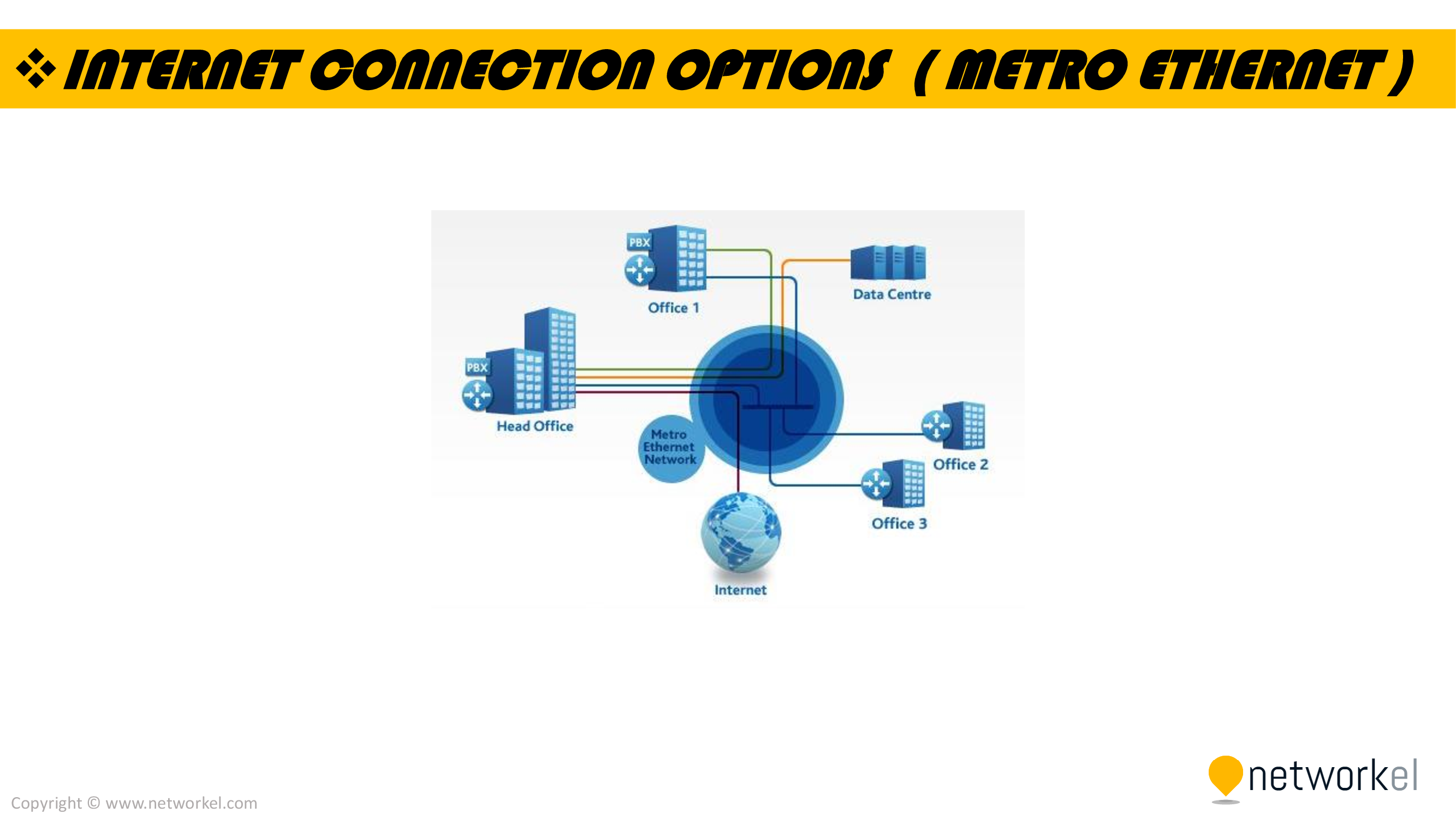 hight resolution of what is metro ethernet