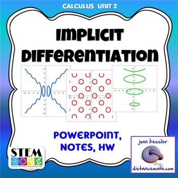 Calculus Implicit Differentiation Guided notes, PowerPoint