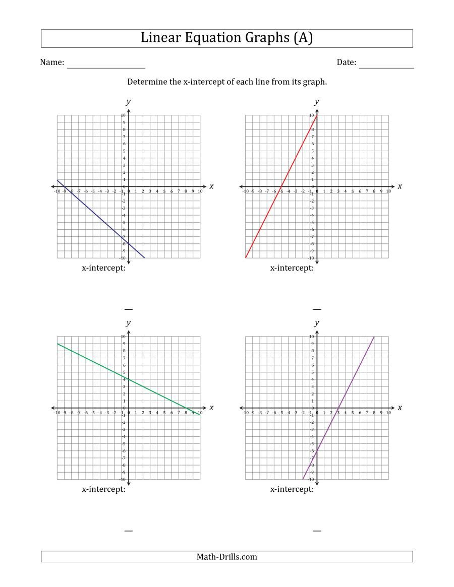 The Determining the X-Intercept from a Linear Equation