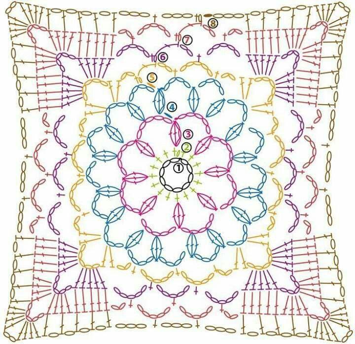Square | patrones variados crochet | Pinterest | Cuadrados ...