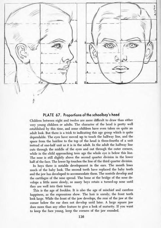 Drawing The Head Hands Face Drawing Face Drawings Pinterest