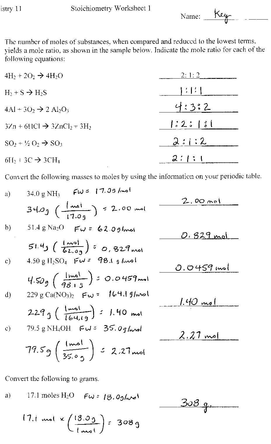 Introduction To Stoichiometry Worksheet Point Grey Secondary School In 2020 Chemistry Worksheets Dimensional Analysis Worksheets