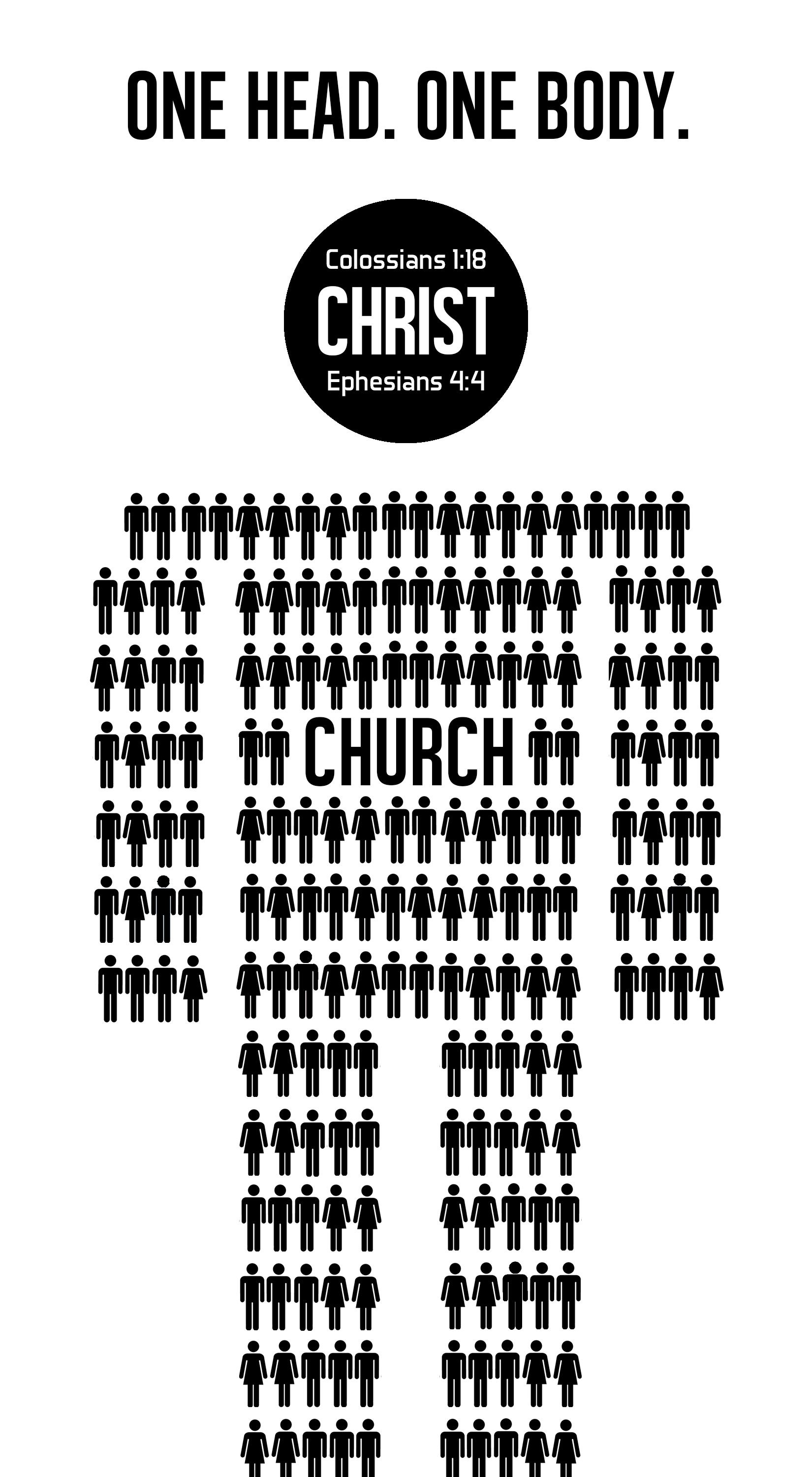 The relationship between Christ and his church, his only