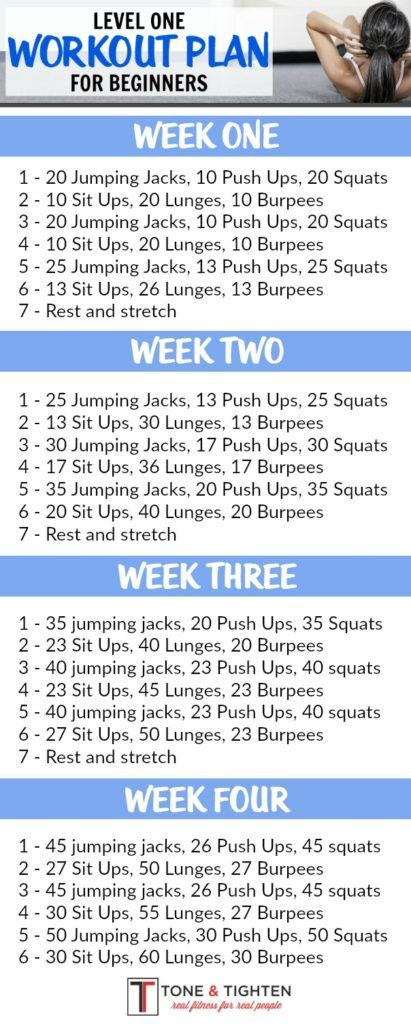 One Month Workout Plan For Beginners Follow The Link Video Descriptions Of Exercises From Tone And Tighten