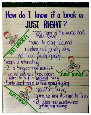 Just right books poster great visual and explanations also classroom rh pinterest