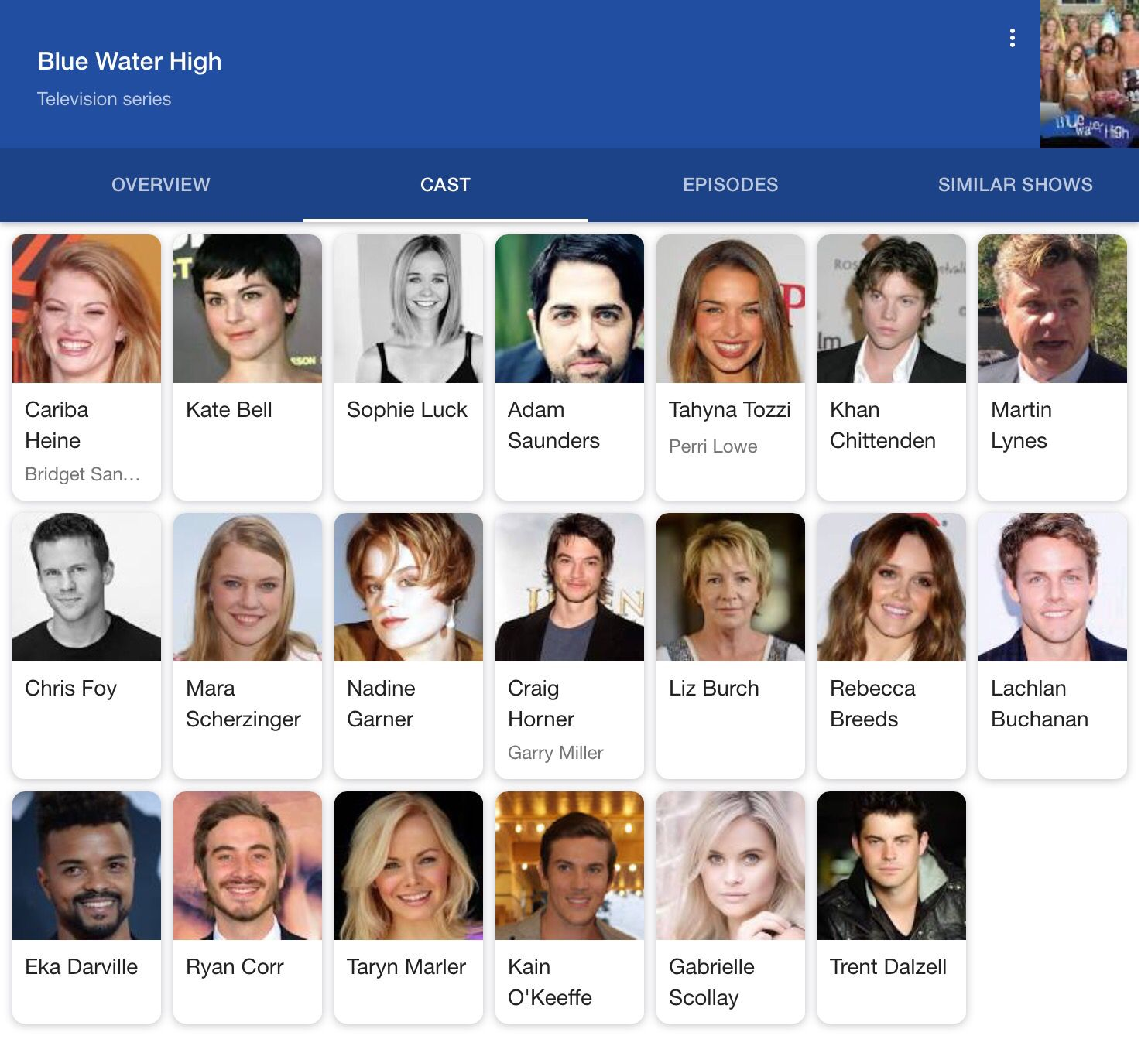 Blue Water High Cast pini'd rather be sailing on sach | movies, photo wall