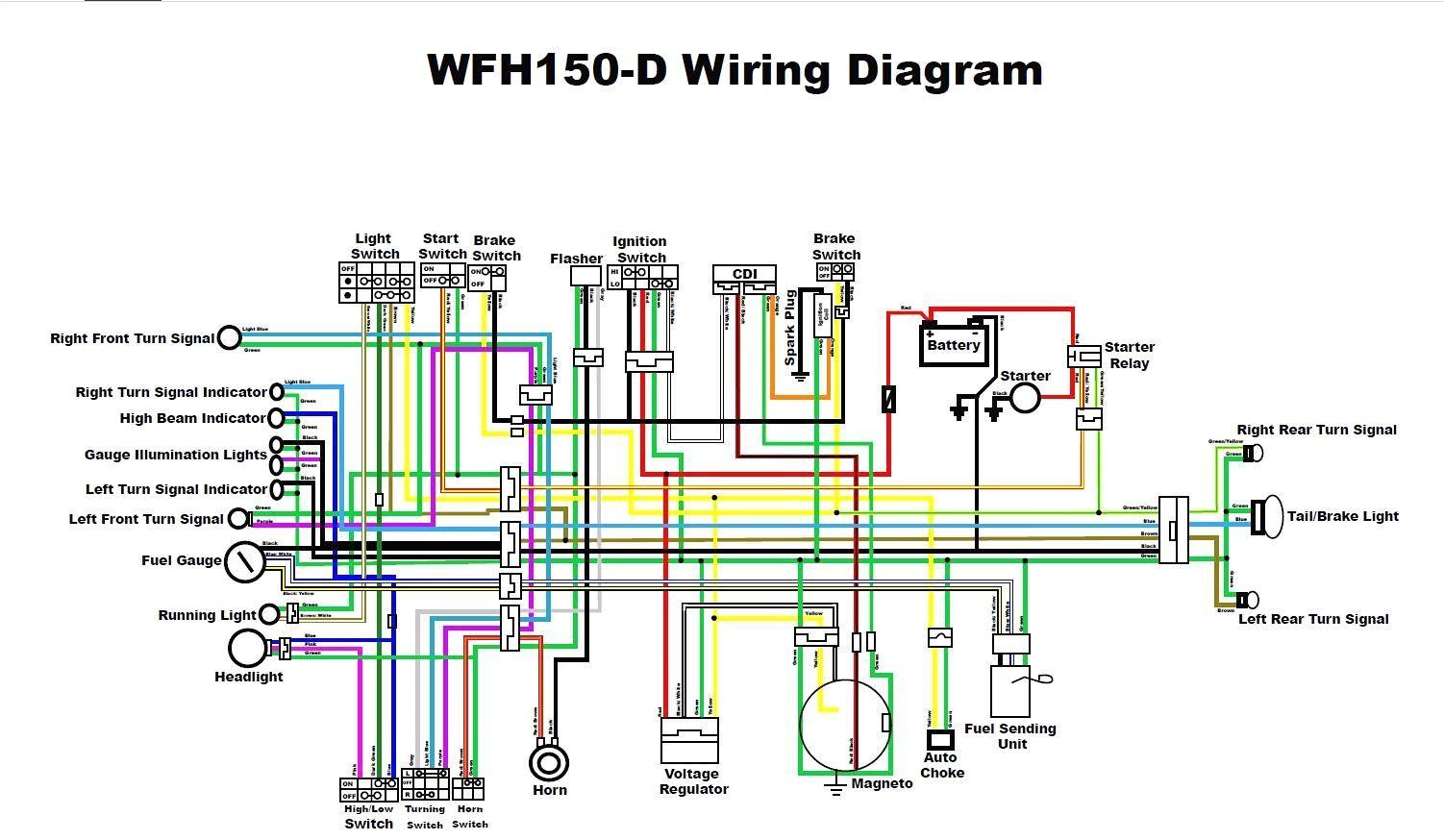 150cc Atv Wiring Diagram Circuit Schematic And Wiring Diagram Electrical Diagram 150cc Go Kart 150cc Scooter