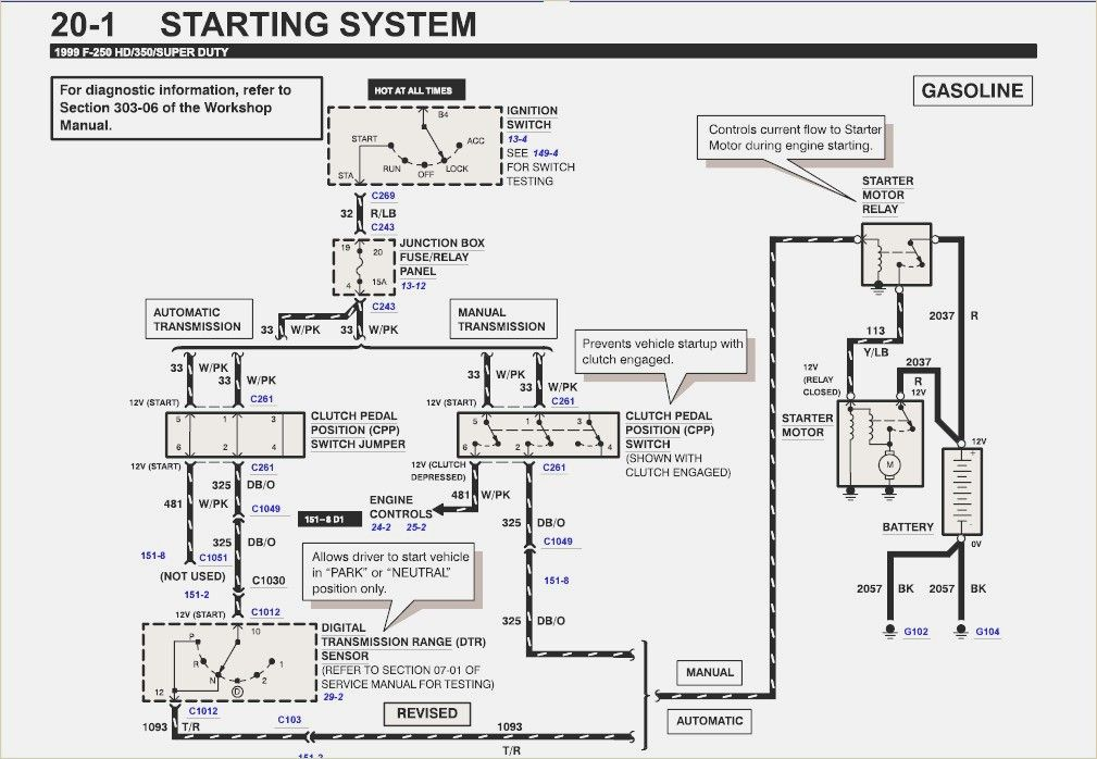 2001 ford F250 Super Duty Wiring Diagram | F250, Ford f250, Ford | Ford F250 Wiring Diagram |  | Pinterest