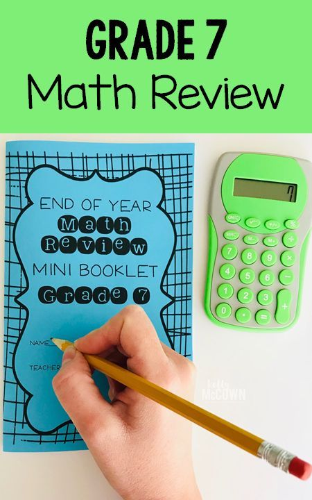 End of Year Math Review Grade 7. Topics Reviewed: Functions ...