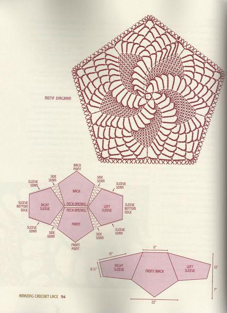 As Receitas de Crochê: Blusa de pentagonos em croche