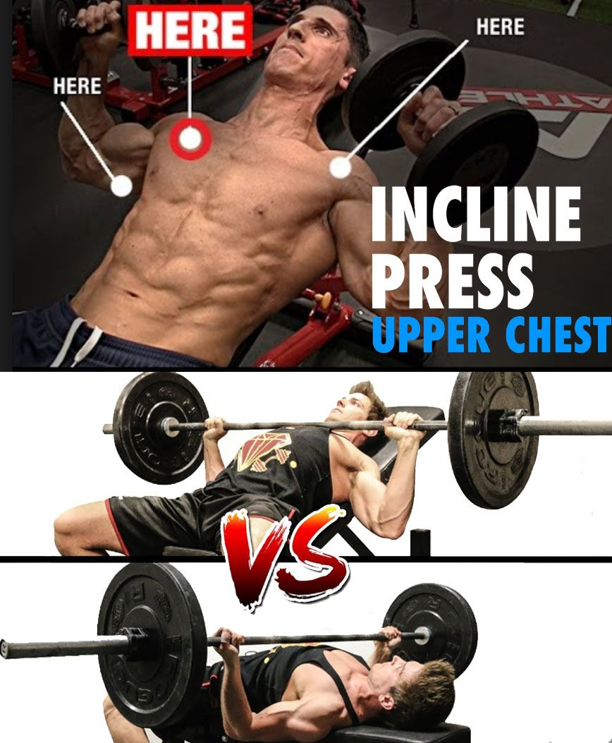 HIT BEST 3 CHEST EXERCISES Chest workouts, Exercise