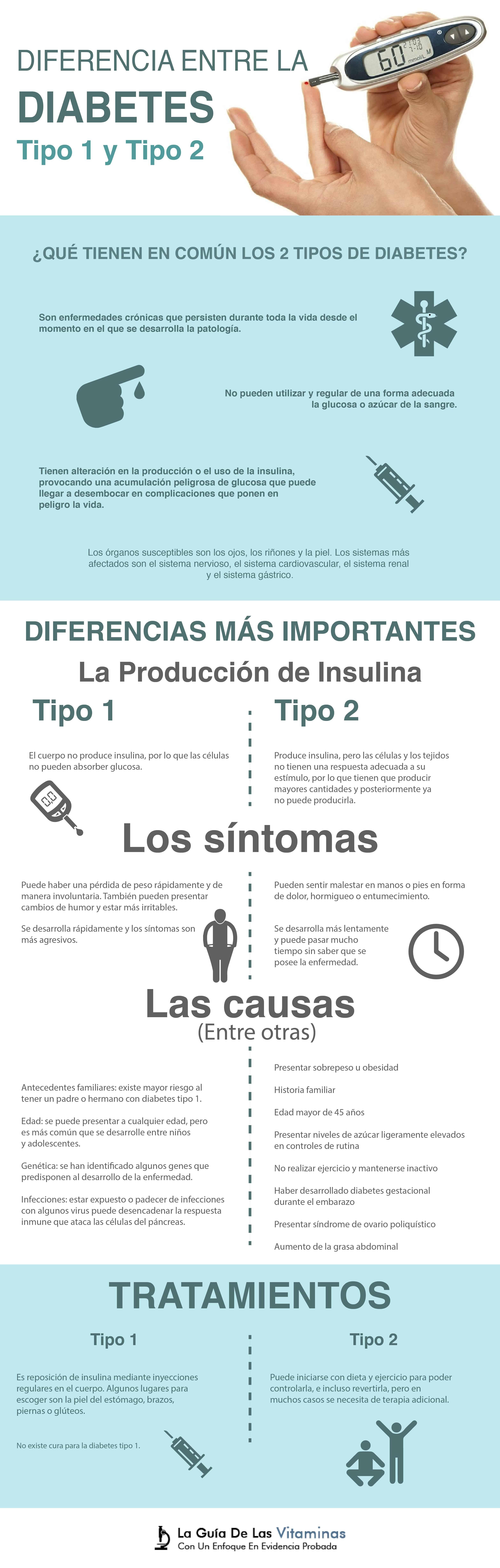 diferencia en el tratamiento de la diabetes tipo 1 y tipo 2