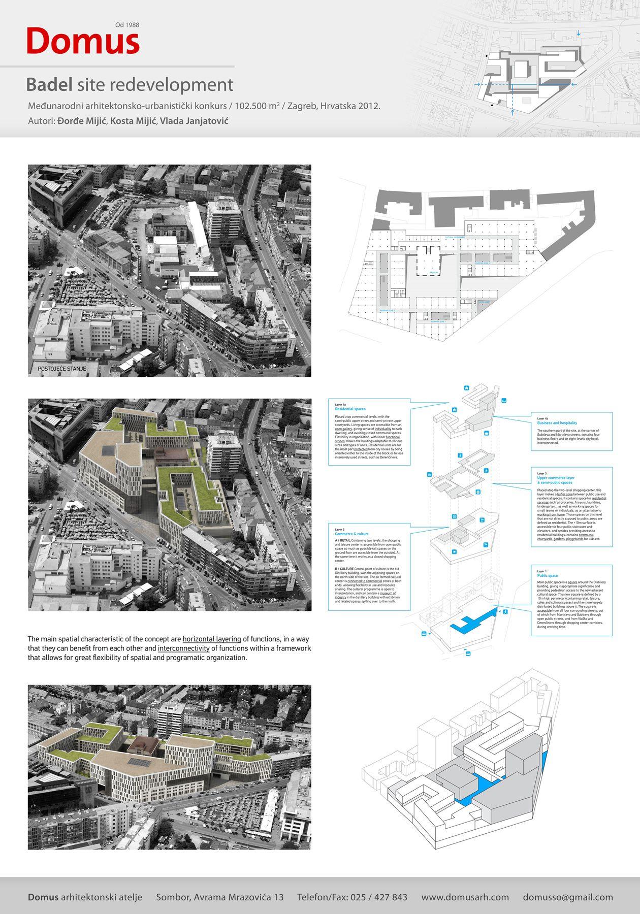 Domus Arhitektonski Atelje đorđe Mijic Kosta Mijic Vlada Janjatovic Badel Site Redevelopment Međunarodni Arhitektonsko Urban Projects Map Map Screenshot