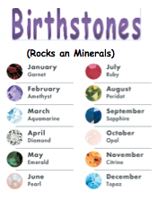 birthstone chart printable printable birthstones | Birthstones (Rocks and Minerals) | random ...