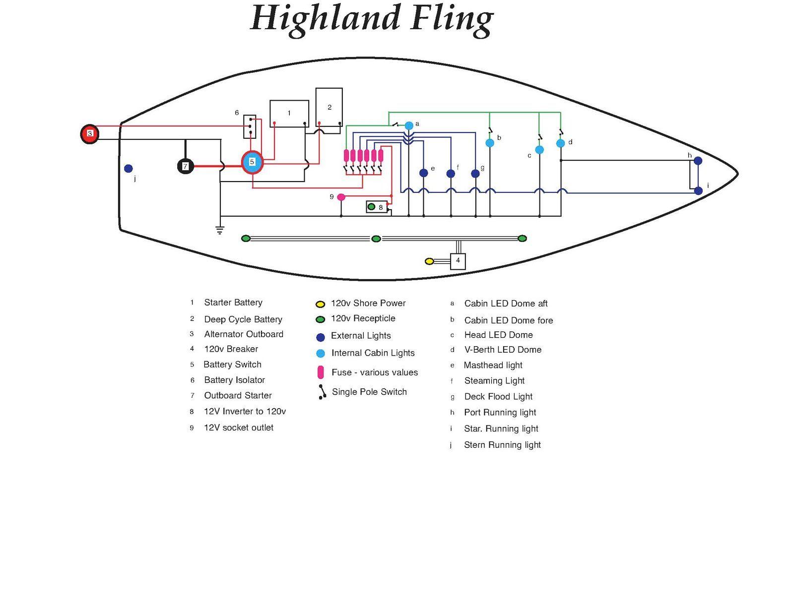 Highland Fling, my Grampian 26 Sailboat  Wiring Diagram