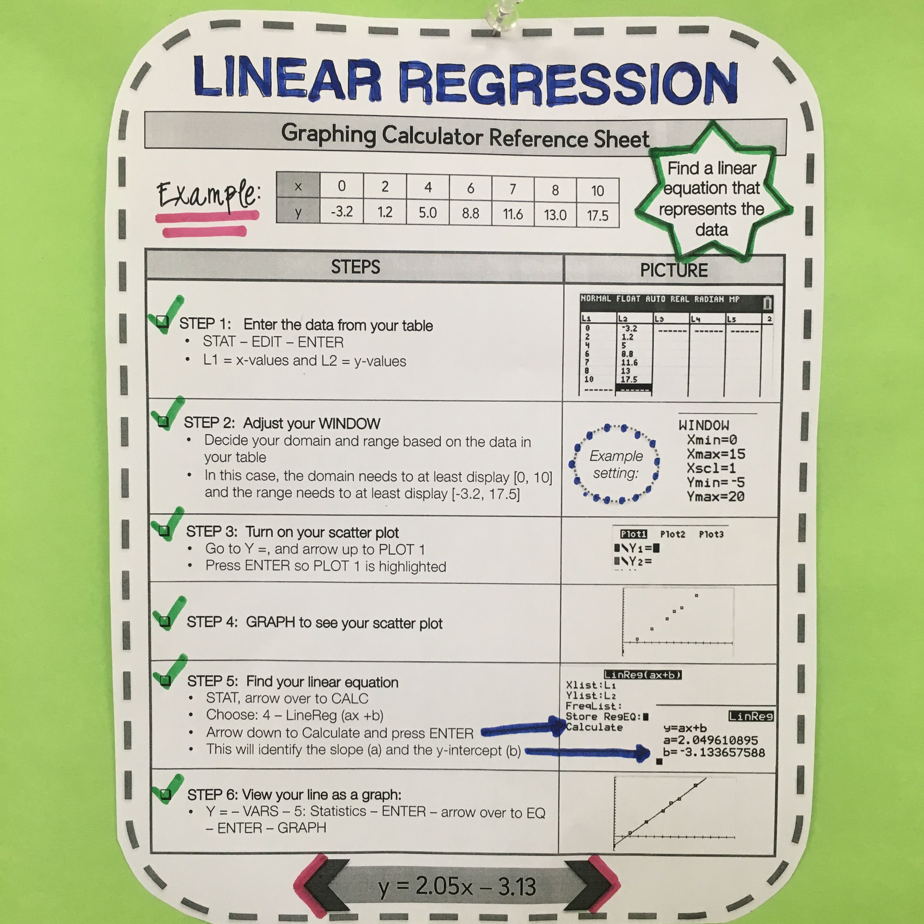 Graphing Calculator Reference Sheet On Linear Regression Clear Steps With Pictures Linear Regression Teaching Algebra Graphing Calculator